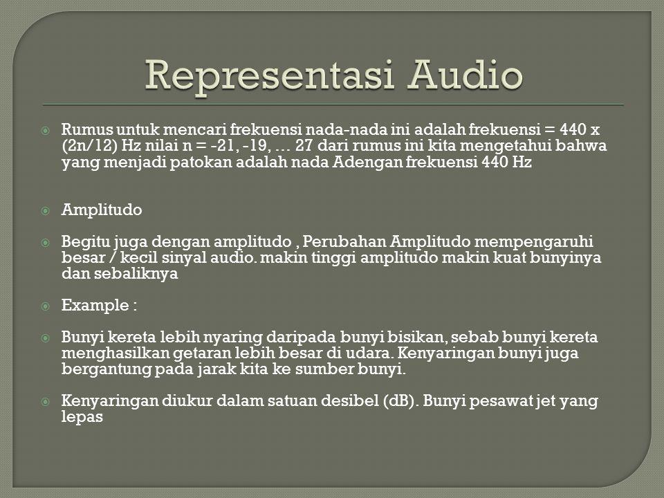  Rumus untuk mencari frekuensi nada-nada ini adalah frekuensi = 440 x (2n/12) Hz nilai n = -21, -19, … 27 dari rumus ini kita mengetahui bahwa yang menjadi patokan adalah nada Adengan frekuensi 440 Hz  Amplitudo  Begitu juga dengan amplitudo, Perubahan Amplitudo mempengaruhi besar / kecil sinyal audio.