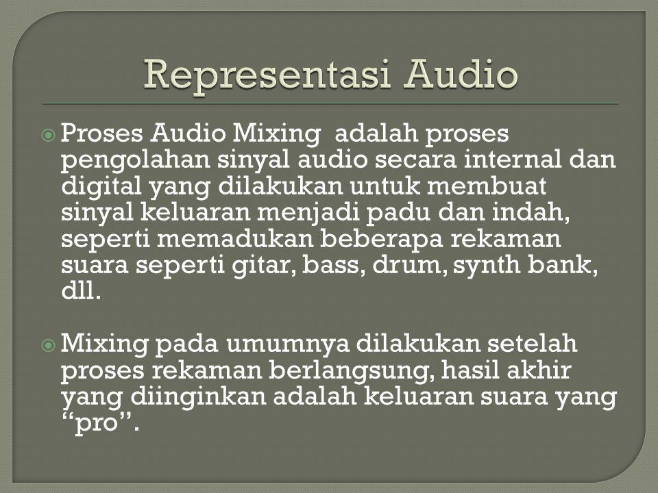  Proses Audio Mixing adalah proses pengolahan sinyal audio secara internal dan digital yang dilakukan untuk membuat sinyal keluaran menjadi padu dan indah, seperti memadukan beberapa rekaman suara seperti gitar, bass, drum, synth bank, dll.