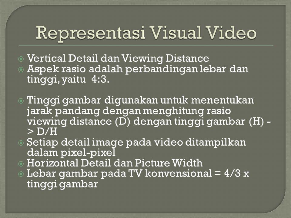  Vertical Detail dan Viewing Distance  Aspek rasio adalah perbandingan lebar dan tinggi, yaitu 4:3.