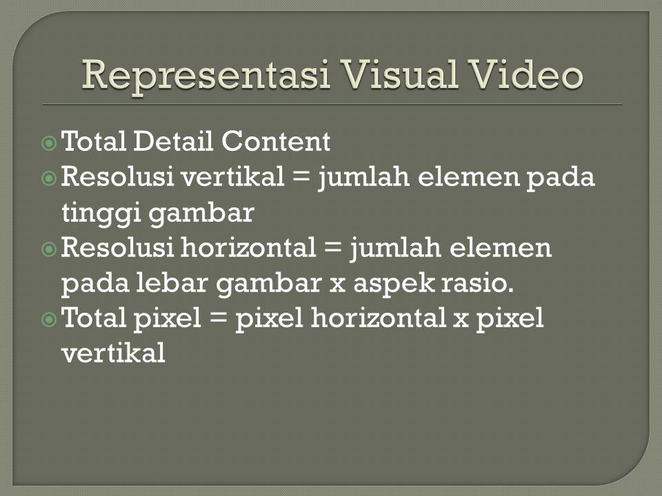  Total Detail Content  Resolusi vertikal = jumlah elemen pada tinggi gambar  Resolusi horizontal = jumlah elemen pada lebar gambar x aspek rasio.