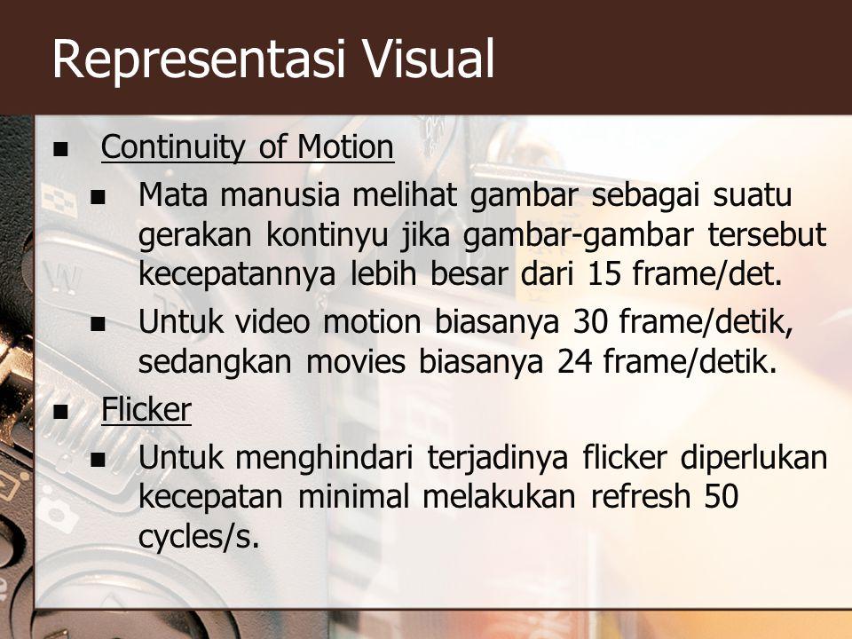 Representasi Visual  Continuity of Motion  Mata manusia melihat gambar sebagai suatu gerakan kontinyu jika gambar-gambar tersebut kecepatannya lebih