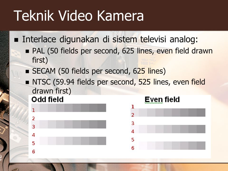  Interlace digunakan di sistem televisi analog:  PAL (50 fields per second, 625 lines, even field drawn first)  SECAM (50 fields per second, 625 lines)  NTSC (59.94 fields per second, 525 lines, even field drawn first)