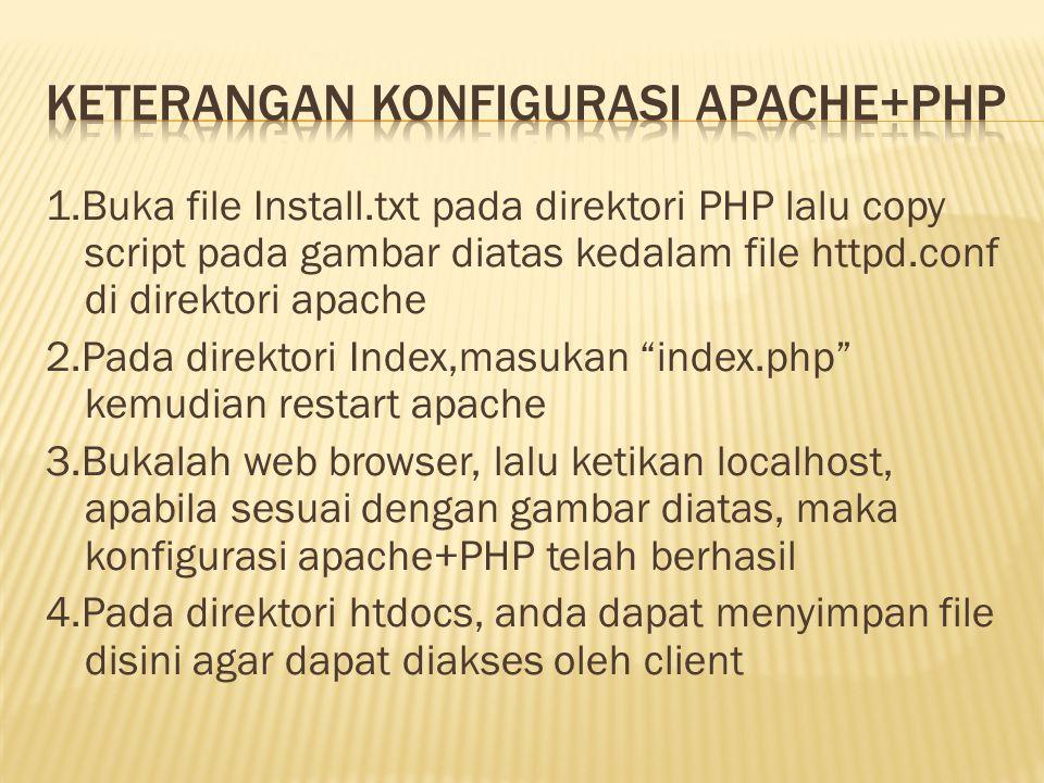 1.Buka file Install.txt pada direktori PHP lalu copy script pada gambar diatas kedalam file httpd.conf di direktori apache 2.Pada direktori Index,masukan index.php kemudian restart apache 3.Bukalah web browser, lalu ketikan localhost, apabila sesuai dengan gambar diatas, maka konfigurasi apache+PHP telah berhasil 4.Pada direktori htdocs, anda dapat menyimpan file disini agar dapat diakses oleh client