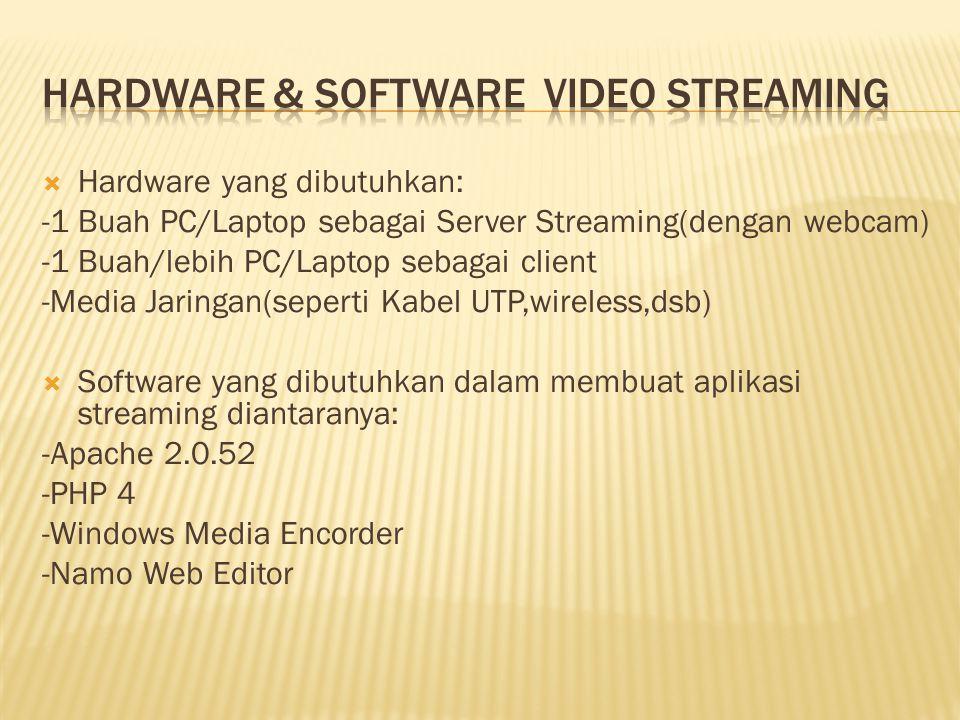  Hardware yang dibutuhkan: -1 Buah PC/Laptop sebagai Server Streaming(dengan webcam) -1 Buah/lebih PC/Laptop sebagai client -Media Jaringan(seperti Kabel UTP,wireless,dsb)  Software yang dibutuhkan dalam membuat aplikasi streaming diantaranya: -Apache 2.0.52 -PHP 4 -Windows Media Encorder -Namo Web Editor