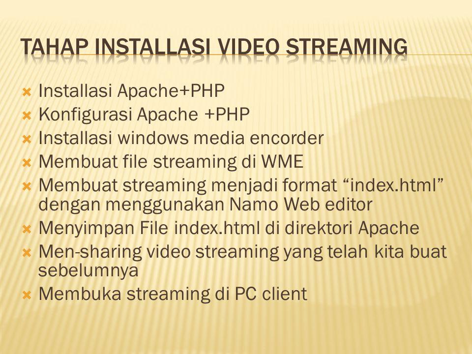  Installasi Apache+PHP  Konfigurasi Apache +PHP  Installasi windows media encorder  Membuat file streaming di WME  Membuat streaming menjadi format index.html dengan menggunakan Namo Web editor  Menyimpan File index.html di direktori Apache  Men-sharing video streaming yang telah kita buat sebelumnya  Membuka streaming di PC client