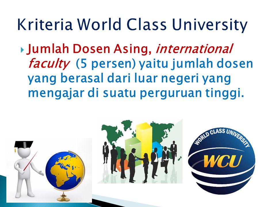  Jumlah Dosen Asing, international faculty (5 persen) yaitu jumlah dosen yang berasal dari luar negeri yang mengajar di suatu perguruan tinggi.