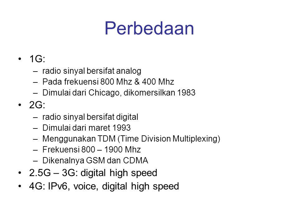 Perbedaan •1G: –radio sinyal bersifat analog –Pada frekuensi 800 Mhz & 400 Mhz –Dimulai dari Chicago, dikomersilkan 1983 •2G: –radio sinyal bersifat d