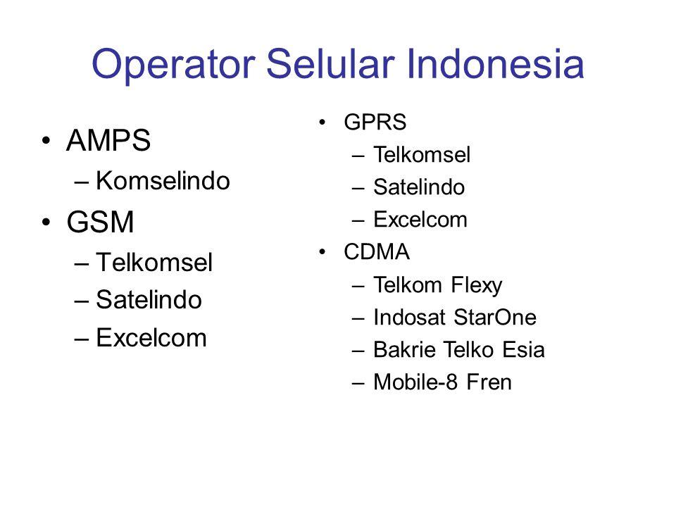 Operator Selular Indonesia •AMPS –Komselindo •GSM –Telkomsel –Satelindo –Excelcom •GPRS –Telkomsel –Satelindo –Excelcom •CDMA –Telkom Flexy –Indosat S