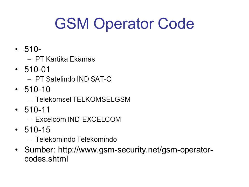 GSM Operator Code •510- –PT Kartika Ekamas •510-01 –PT Satelindo IND SAT-C •510-10 –Telekomsel TELKOMSELGSM •510-11 –Excelcom IND-EXCELCOM •510-15 –Te