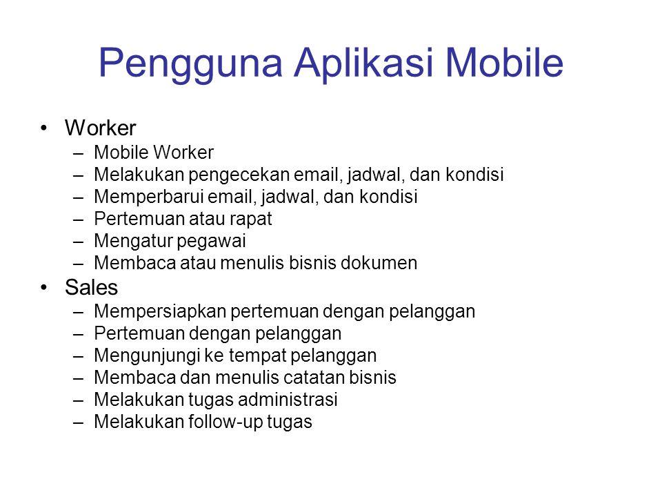 Pengguna Aplikasi Mobile •Worker –Mobile Worker –Melakukan pengecekan email, jadwal, dan kondisi –Memperbarui email, jadwal, dan kondisi –Pertemuan at