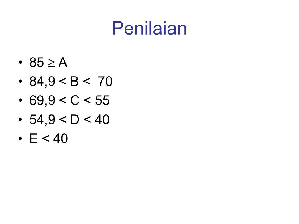 Penilaian •85  A •84,9 < B < 70 •69,9 < C < 55 •54,9 < D < 40 •E < 40