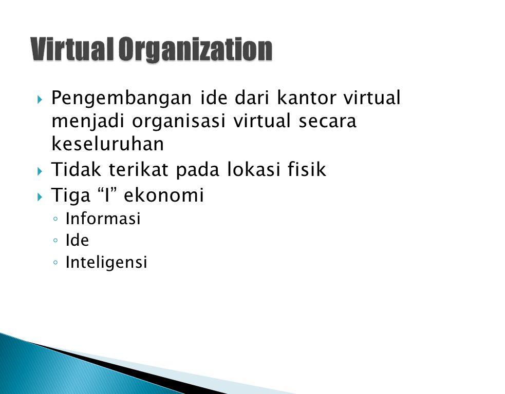 """ Pengembangan ide dari kantor virtual menjadi organisasi virtual secara keseluruhan  Tidak terikat pada lokasi fisik  Tiga """"I"""" ekonomi ◦ Informasi"""