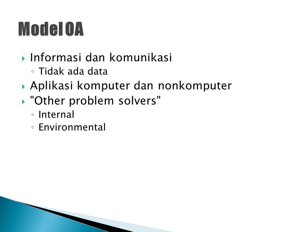  Informasi dan komunikasi ◦ Tidak ada data  Aplikasi komputer dan nonkomputer 