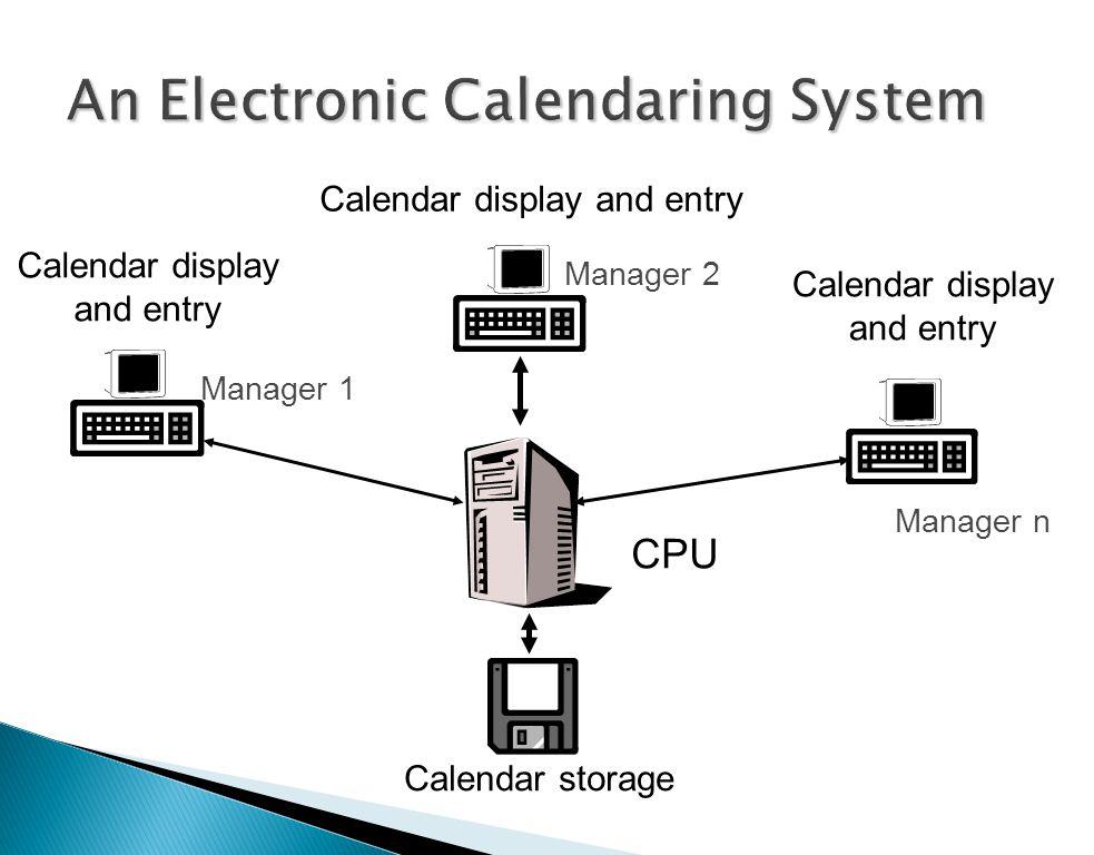 Calendar storage CPU Calendar display and entry Calendar display and entry Calendar display and entry Manager 1 Manager 2 Manager n