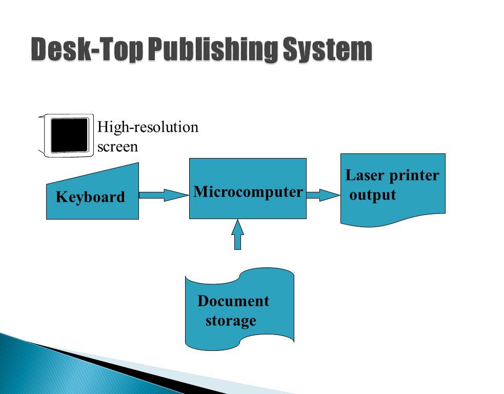 High-resolution screen Keyboard Microcomputer Laser printer output Document storage