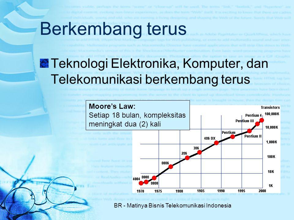 BR - Matinya Bisnis Telekomunikasi Indonesia Berkembang terus Teknologi Elektronika, Komputer, dan Telekomunikasi berkembang terus Moore's Law: Setiap 18 bulan, kompleksitas meningkat dua (2) kali