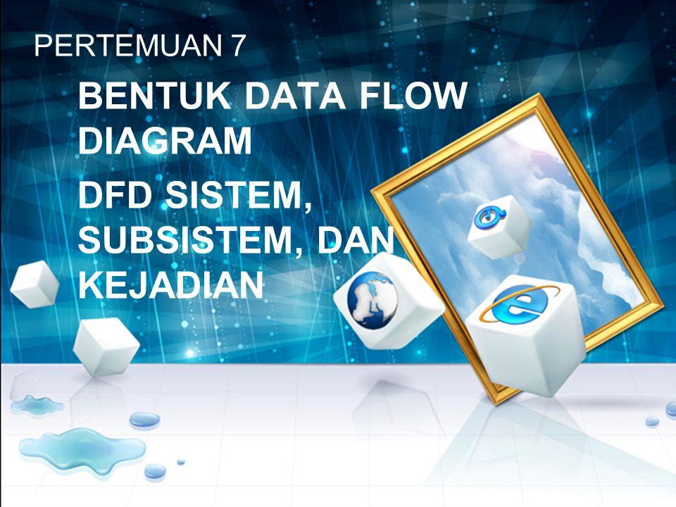 TINGKATAN DFD Di dalam DFD ada 3 tingkatan (Level) 1.Diagram Konteks (Context Diagram) 2.Diagram Sistem (Nol / Level O) 3.Diagram Kejadian (Rinci)