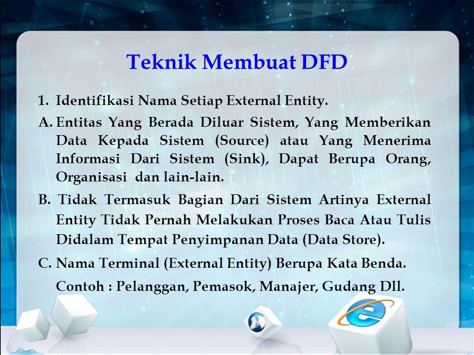 Teknik Membuat DFD 1.Identifikasi Nama Setiap External Entity. A.Entitas Yang Berada Diluar Sistem, Yang Memberikan Data Kepada Sistem (Source) atau Y