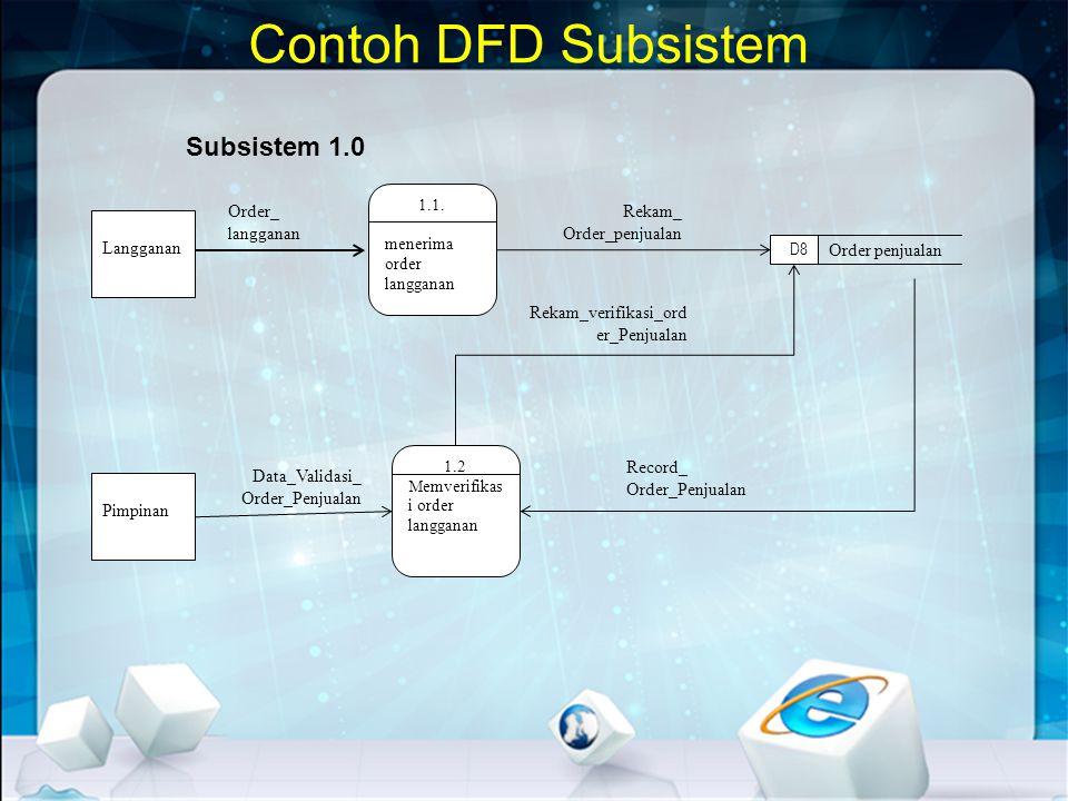 Contoh DFD Subsistem Order penjualan Rekam_ Order_penjualan Order_ langganan Langganan 1.1. menerima order langganan D8 Data_Validasi_ Order_Penjualan