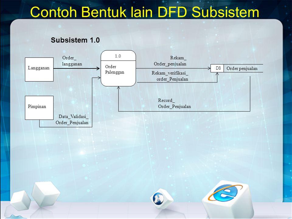 Contoh Bentuk lain DFD Subsistem Order penjualan Rekam_ Order_penjualan Order_ langganan Langganan 1.0 Order Palenggan D8 Data_Validasi_ Order_Penjual