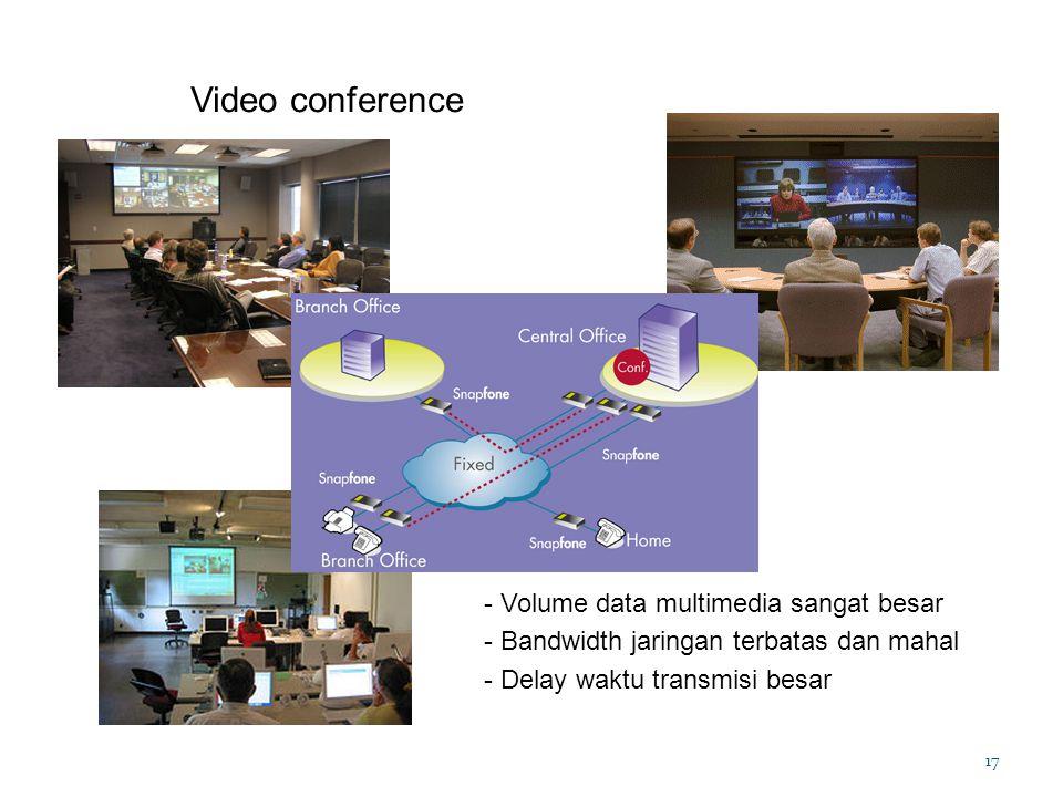 17 Video conference - Volume data multimedia sangat besar - Bandwidth jaringan terbatas dan mahal - Delay waktu transmisi besar