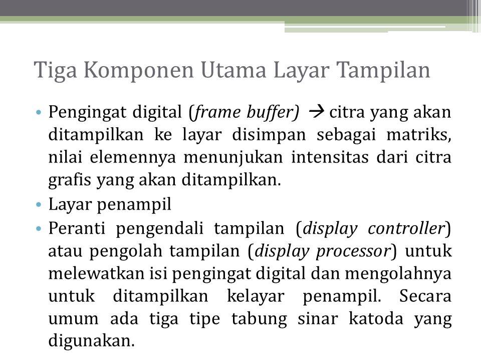 Tipe Layar Tampilan • Berdasar jenis-jenis adapter yang digunakan, layar tampilan dikelompokkan dalam 5 tipe: a.Direct-drive Monochrome Monitor b.Composite Monochrome Monitor c.Composite Color Monitor d.Red-Green-Blue Monitor e.Variable-Frequency Monitor