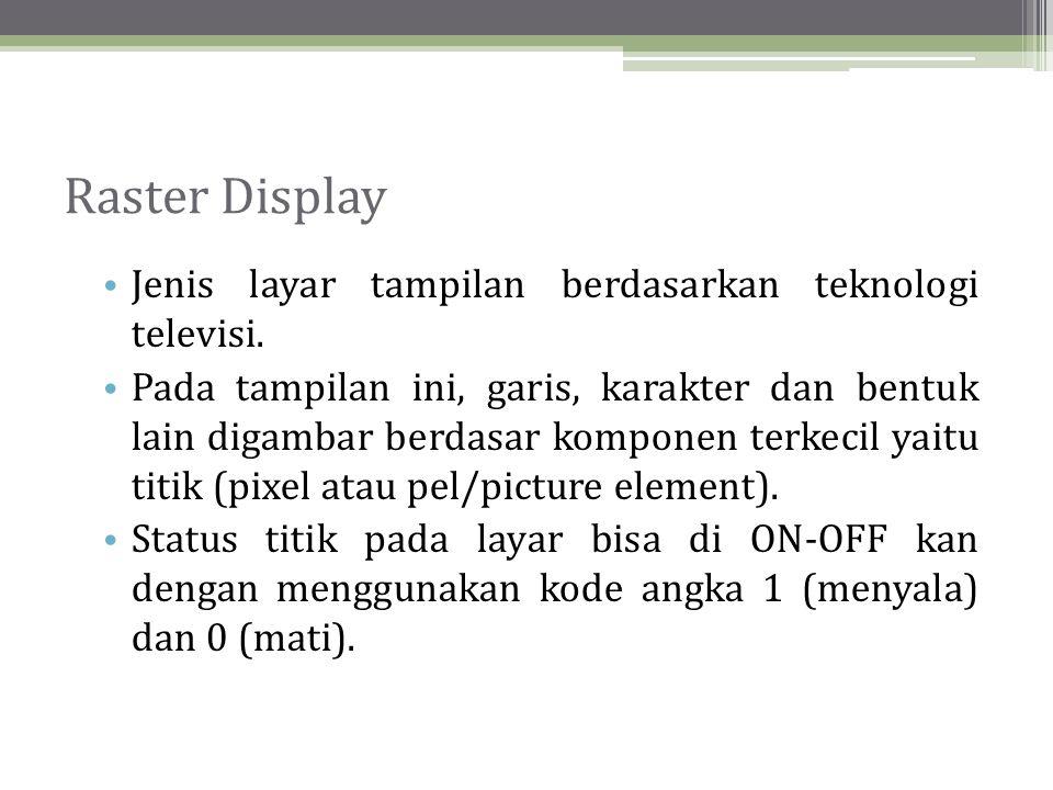 Composite Color Monitor • Dapat menghasilkan teks dan grafik berwarna.