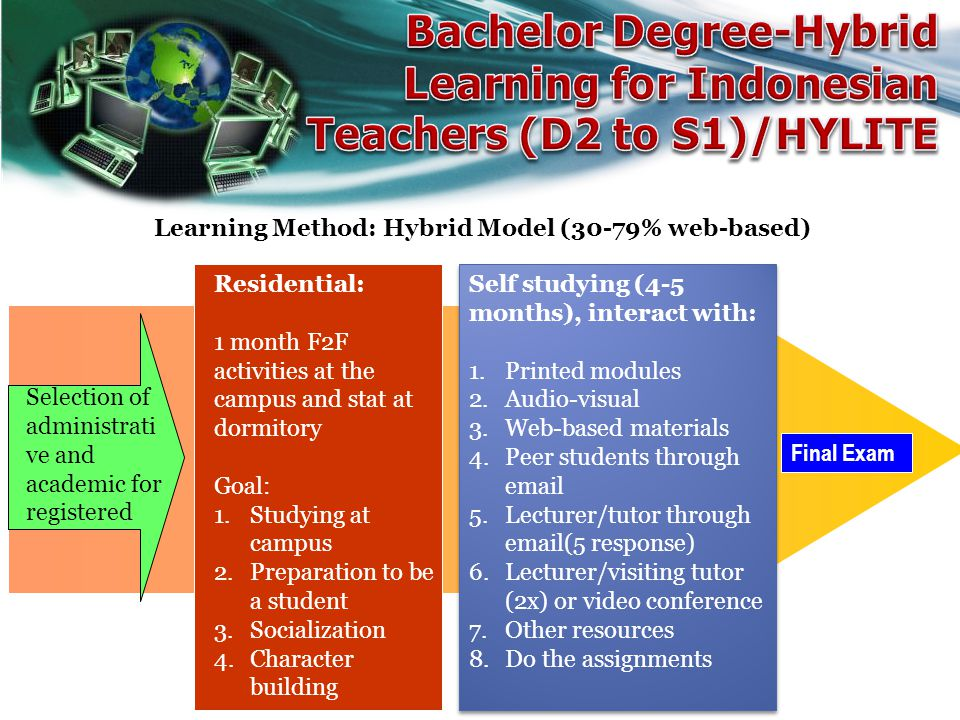 Final Exam Learning Method: Hybrid Model (30-79% web-based) Selection of administrati ve and academic for registered Residential: 1 month F2F activiti