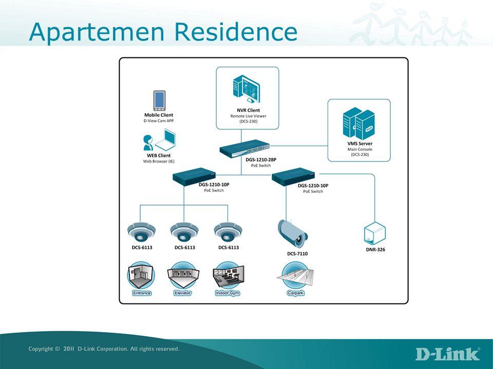 Apartemen Residence