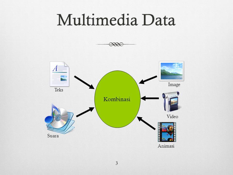 Content Based Retrieval SystemContent Based Retrieval System  Mendukung temu kembali pada data multimedia berbasiskan pada karakteristik media tersebut, contoh  Image :  Histogram warna  Tekstur  Bentuk  Obyek  Suara  Pitch, timbre, loudness  duration 14