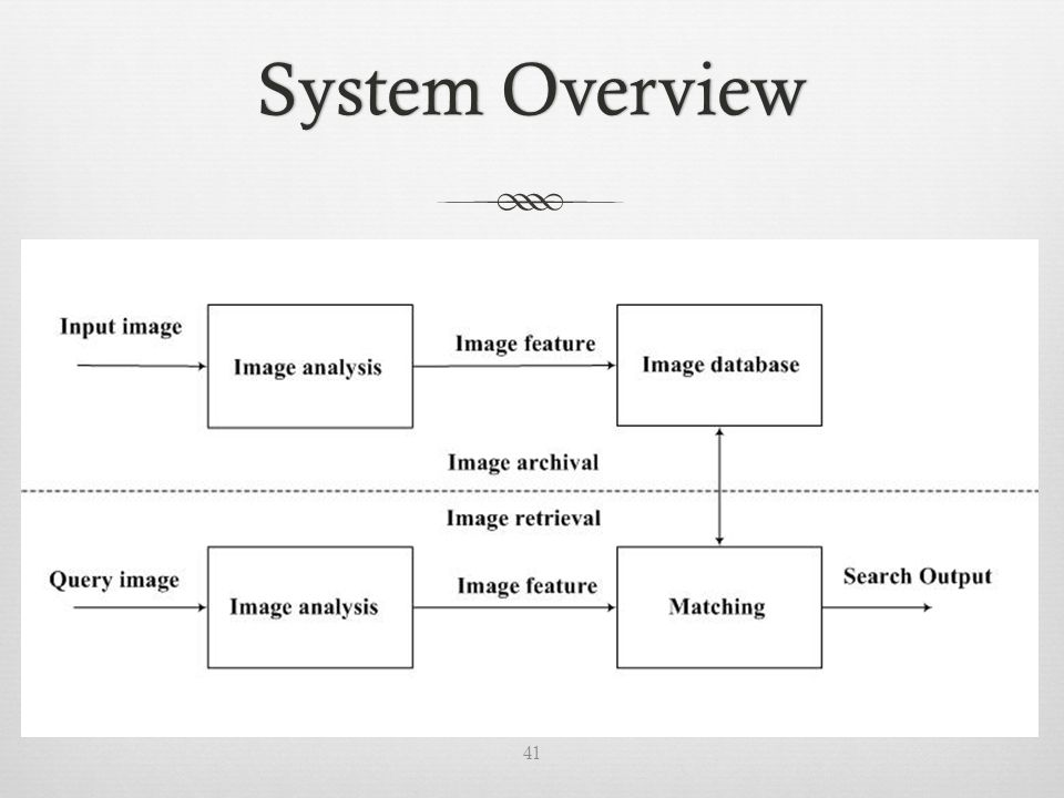 System OverviewSystem Overview 41