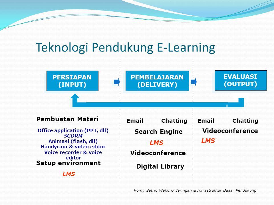 Teknologi Pendukung E-Learning Romy Satrio Wahono Jaringan & Infrastruktur Dasar Pendukung PERSIAPAN (INPUT) PEMBELAJARAN (DELIVERY) EVALUASI (OUTPUT)