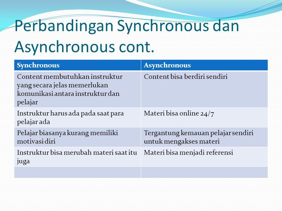 Perbandingan Synchronous dan Asynchronous cont. SynchronousAsynchronous Content membutuhkan instruktur yang secara jelas memerlukan komunikasi antara