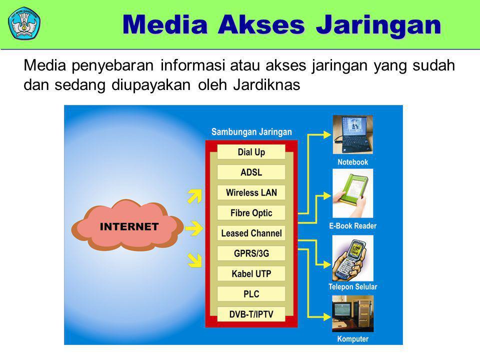 memberikan added value Media penyebaran informasi atau akses jaringan yang sudah dan sedang diupayakan oleh Jardiknas Media Akses Jaringan