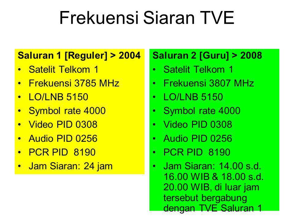 Frekuensi Siaran TVE Saluran 1 [Reguler] > 2004 •Satelit Telkom 1 •Frekuensi 3785 MHz •LO/LNB 5150 •Symbol rate 4000 •Video PID 0308 •Audio PID 0256 •
