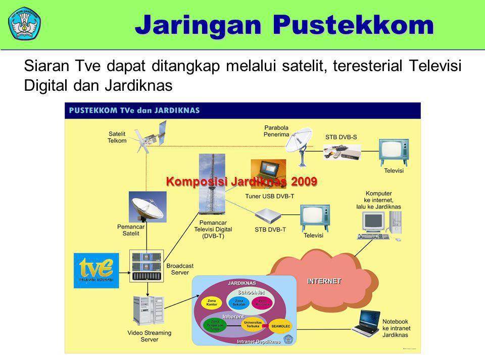 memberikan added value Siaran Tve dapat ditangkap melalui satelit, teresterial Televisi Digital dan Jardiknas Komposisi Jardiknas 2009 Jaringan Pustek