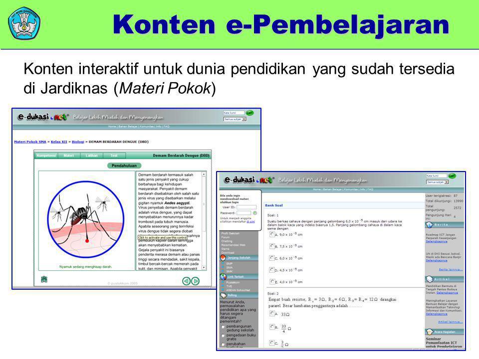 Bank Soal Materi Pokok Konten e-Pembelajaran Konten interaktif untuk dunia pendidikan yang sudah tersedia di Jardiknas (Materi Pokok)