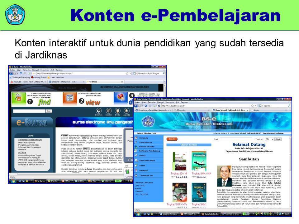 e-Book (BS-e) e-Bursa Konten e-Pembelajaran Konten interaktif untuk dunia pendidikan yang sudah tersedia di Jardiknas