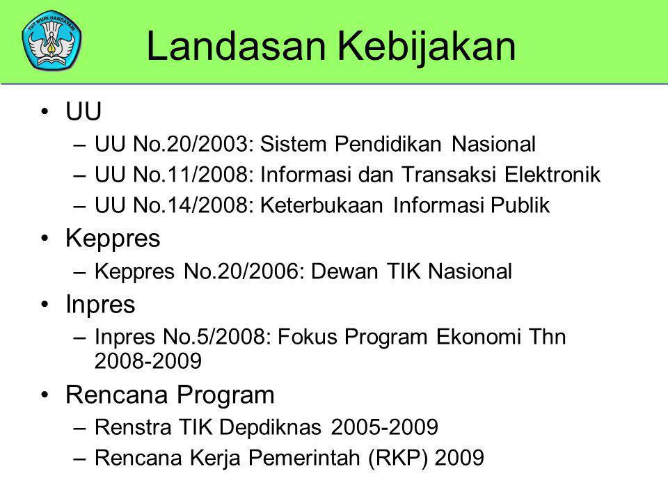 Landasan Kebijakan •UU –UU No.20/2003: Sistem Pendidikan Nasional –UU No.11/2008: Informasi dan Transaksi Elektronik –UU No.14/2008: Keterbukaan Infor