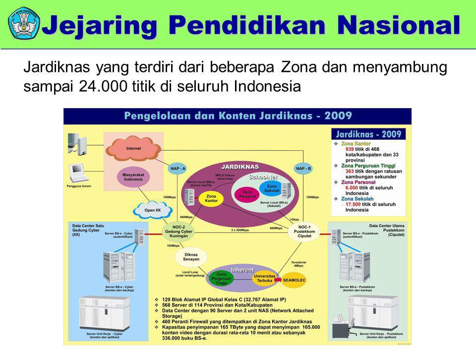 memberikan added value Jardiknas yang terdiri dari beberapa Zona dan menyambung sampai 24.000 titik di seluruh Indonesia Jejaring Pendidikan Nasional