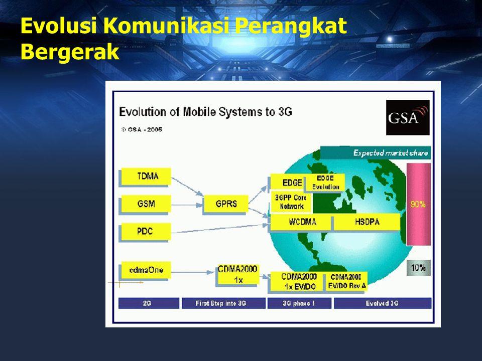 •GSM = Global System for Mobile Comunication -> Generasi ke dua atau 2G •CDMA = Code Division Multiple Access -> Generasi ke tiga atau 3G