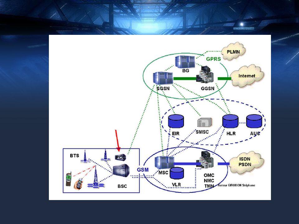 Teknologi CDMA •CDMA = Code Division Multiple Access -> bentuk multipleksan dan metode akses secara bersama tidak berdasarkan waktu atau frekuensi namun dengan mengkodekan data dengan kode khusus •3G = Generasi 3 -> Digital (suara dan data) kecepatan tinggi untuk pita lebar (broadband) –W-CDMA -> maksimum transfer data dan suara 2 Mbps –CDMA200, banyak digunakan oleh operator CDMA ->tidak memerlukan spektrum baru.