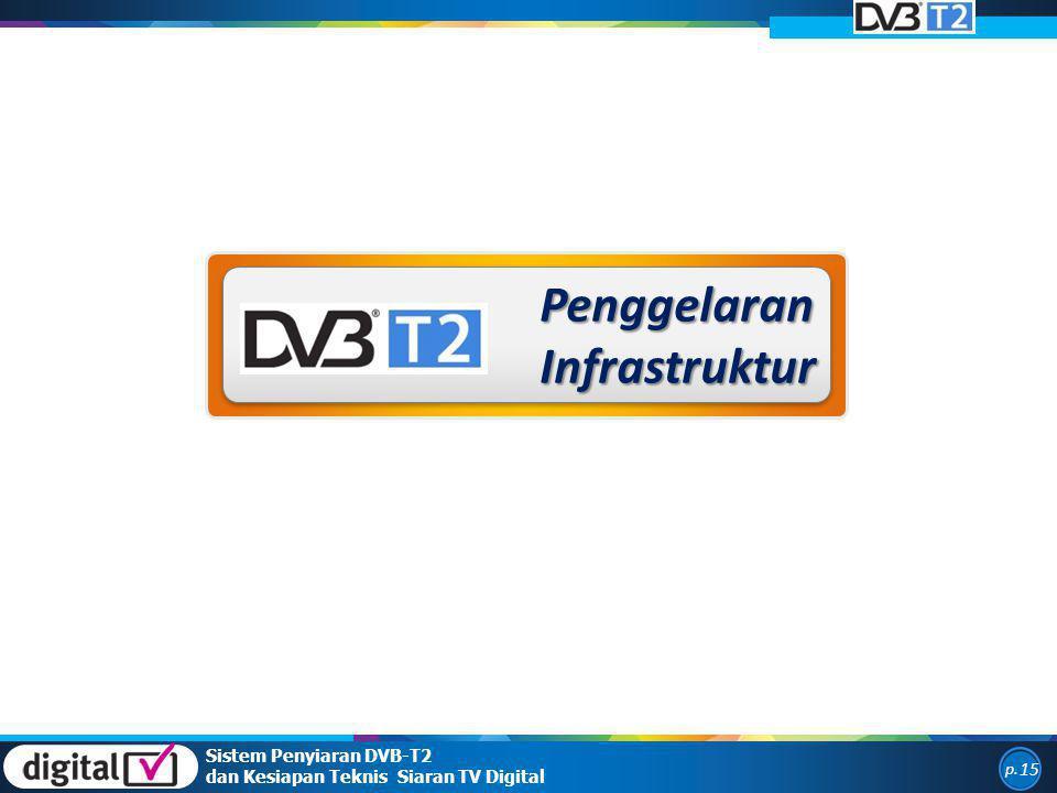 PenggelaranInfrastruktur p. 15 Sistem Penyiaran DVB-T2 dan Kesiapan Teknis Siaran TV Digital