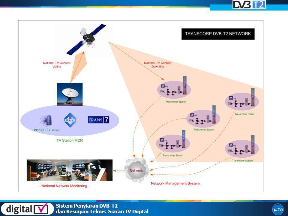 6/11/2013 Sistem Penyiaran DVB-T2 dan Kesiapan Teknis Siaran TV Digital p. 16