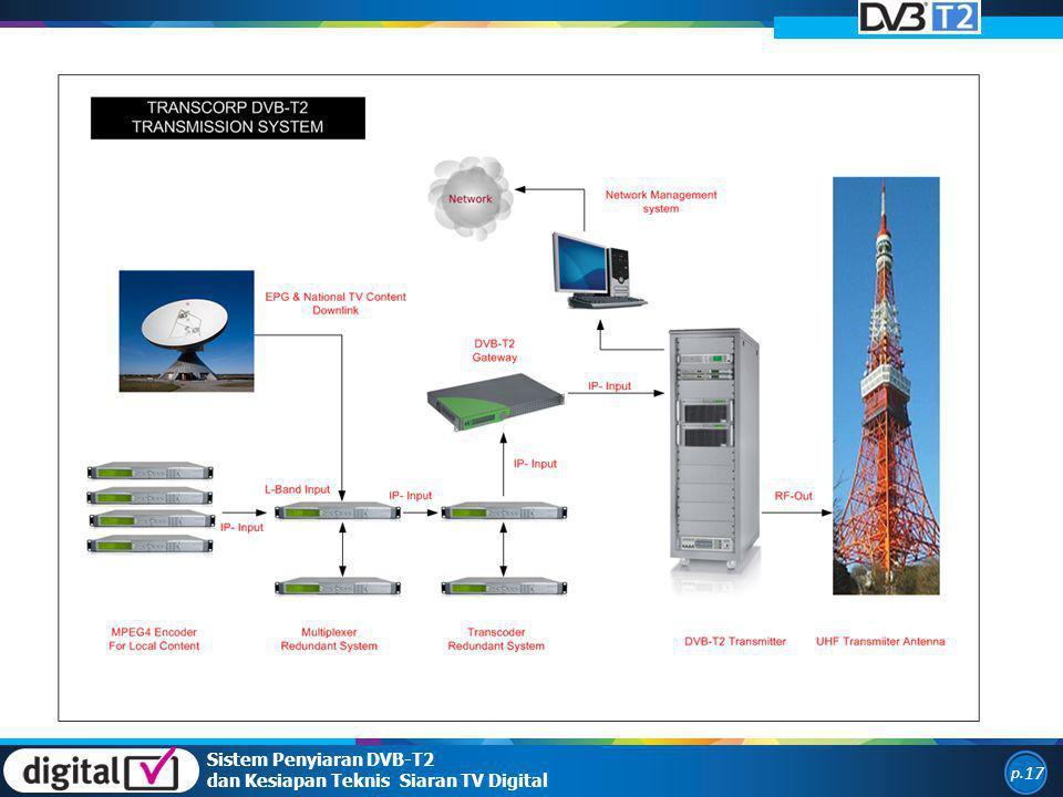 Sistem Penyiaran DVB-T2 dan Kesiapan Teknis Siaran TV Digital p. 17