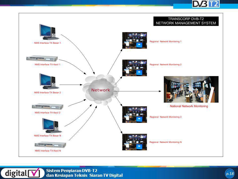 Sistem Penyiaran DVB-T2 dan Kesiapan Teknis Siaran TV Digital p. 18