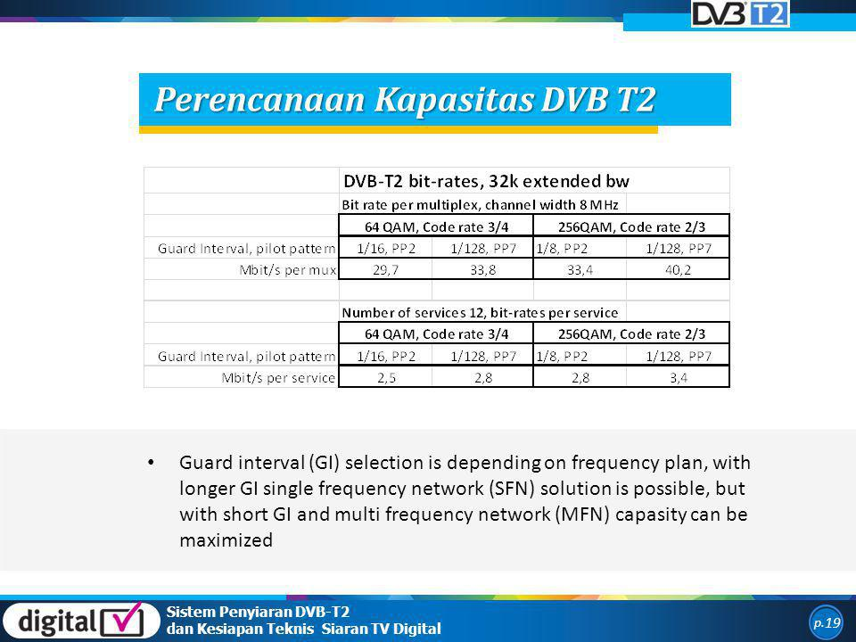 • Guard interval (GI) selection is depending on frequency plan, with longer GI single frequency network (SFN) solution is possible, but with short GI and multi frequency network (MFN) capasity can be maximized Sistem Penyiaran DVB-T2 dan Kesiapan Teknis Siaran TV Digital p.