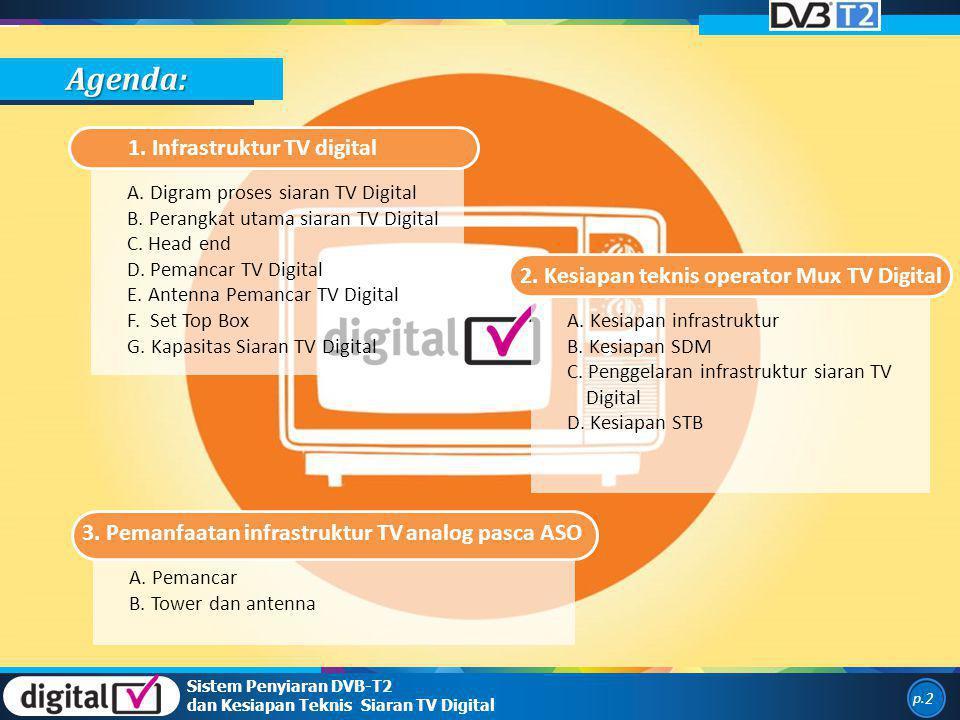 Sistem Penyiaran DVB-T2 dan Kesiapan Teknis Siaran TV Digital p. 2Agenda: 1. Infrastruktur TV digital A. Digram proses siaran TV Digital B. Perangkat
