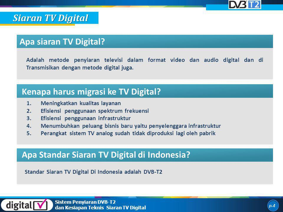 Apa siaran TV Digital.