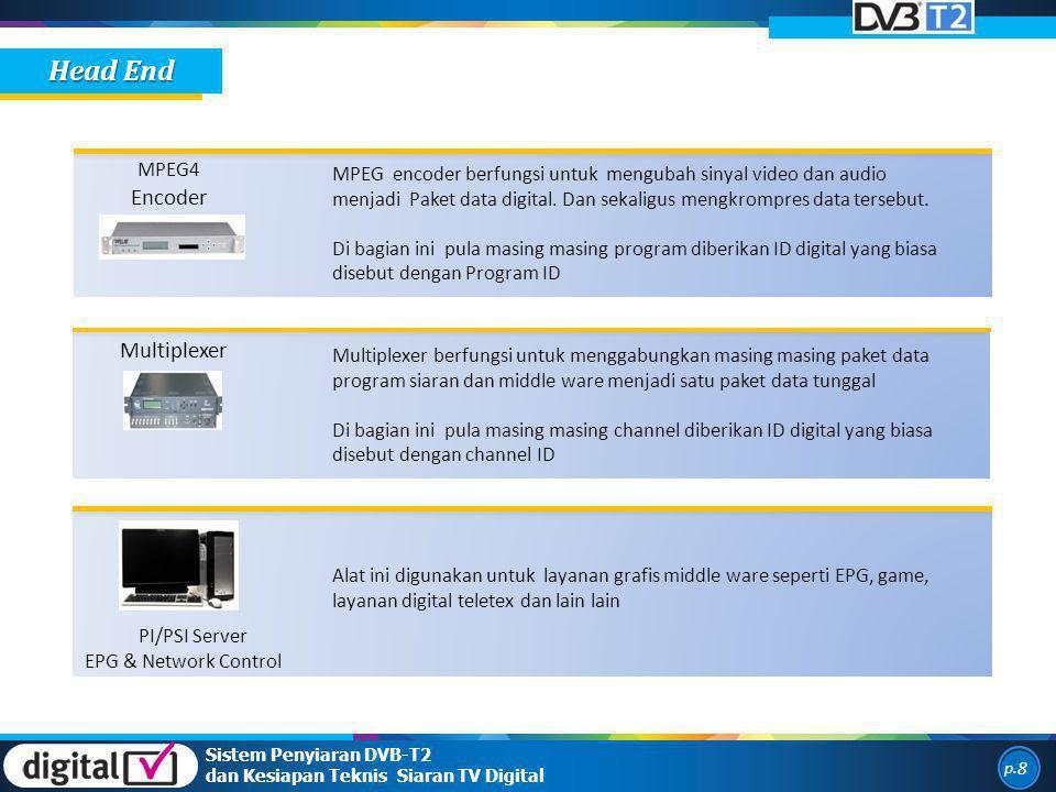 p. 8 Sistem Penyiaran DVB-T2 dan Kesiapan Teknis Siaran TV Digital Head End MPEG4 Encoder MPEG encoder berfungsi untuk mengubah sinyal video dan audio